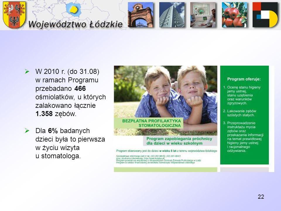 W 2010 r. (do 31.08) w ramach Programu przebadano 466 ośmiolatków, u których zalakowano łącznie 1.358 zębów.