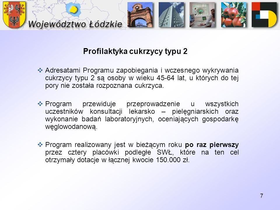 Profilaktyka cukrzycy typu 2