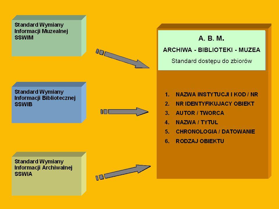 ARCHIWA - BIBLIOTEKI - MUZEA Standard dostępu do zbiorów