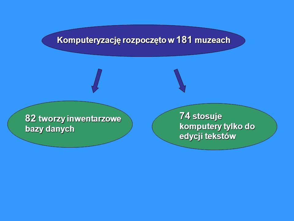74 stosuje komputery tylko do edycji tekstów