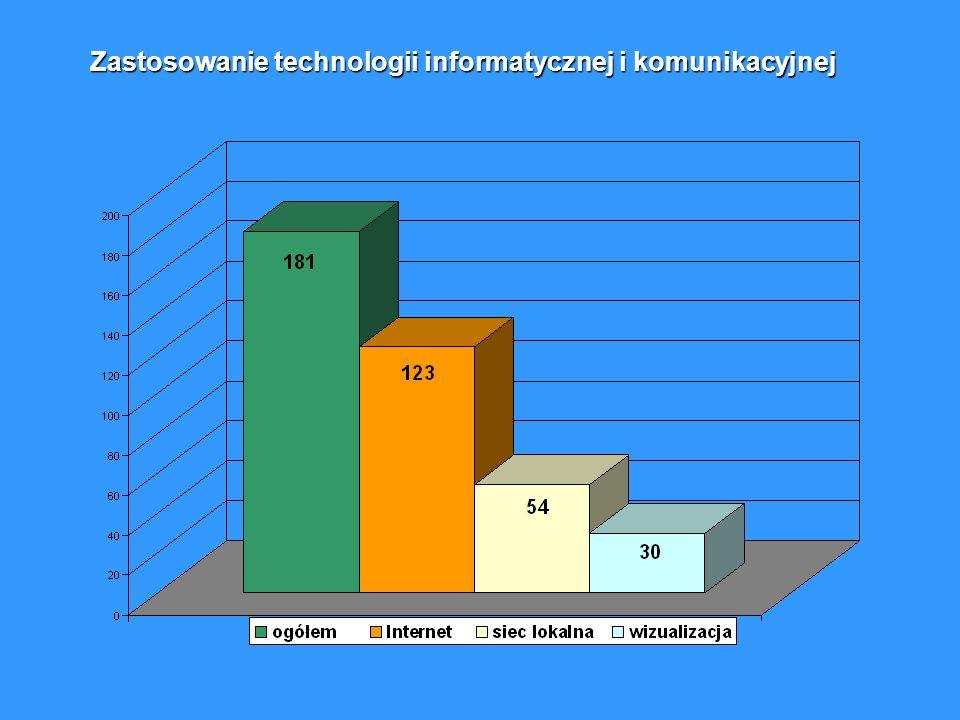 Zastosowanie technologii informatycznej i komunikacyjnej