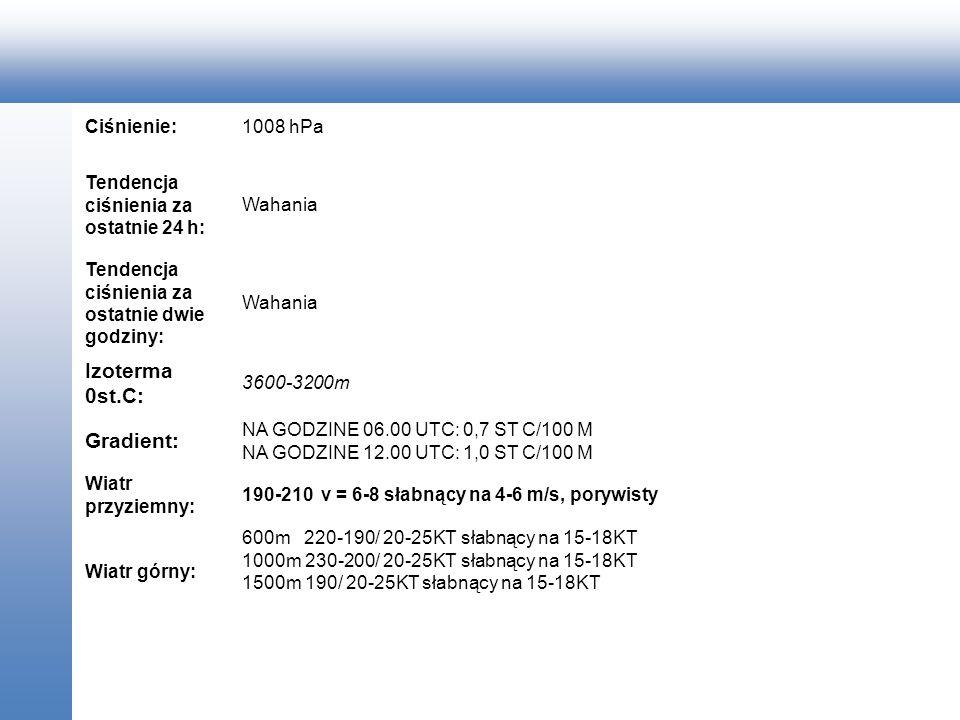Izoterma 0st.C: Gradient: Ciśnienie: 1008 hPa