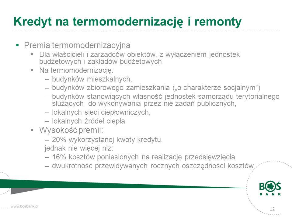 Kredyt na termomodernizację i remonty