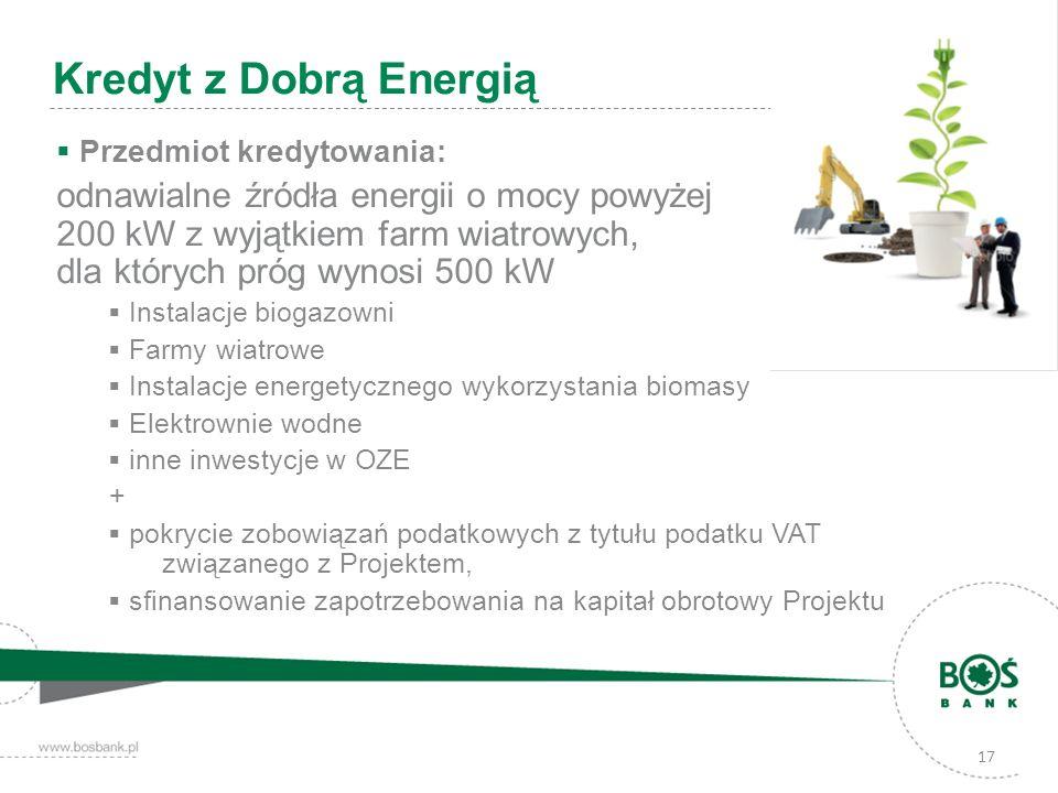 Kredyt z Dobrą Energią Przedmiot kredytowania: