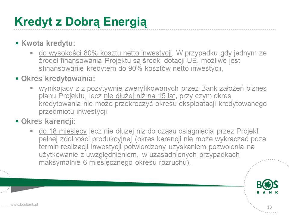 Kredyt z Dobrą Energią Kwota kredytu: Okres kredytowania: