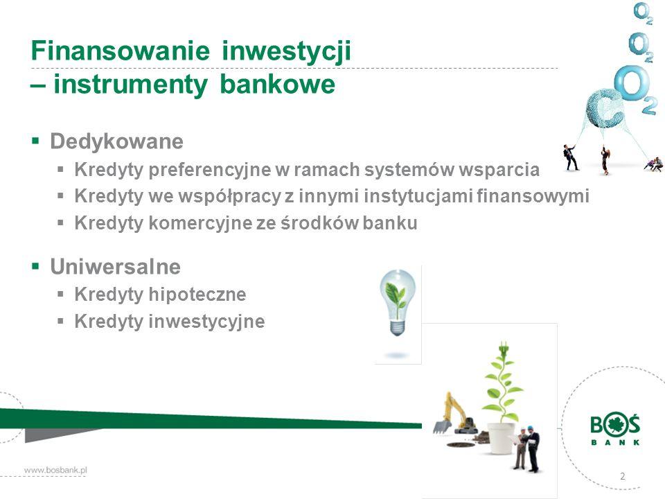 Finansowanie inwestycji – instrumenty bankowe