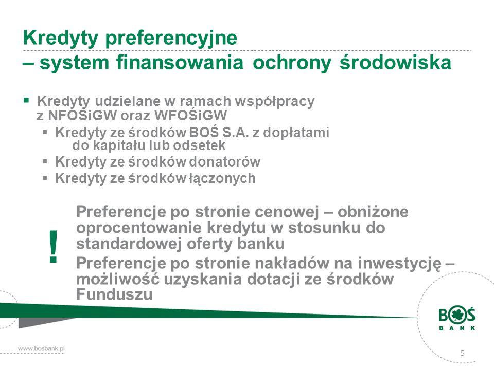 Kredyty preferencyjne – system finansowania ochrony środowiska