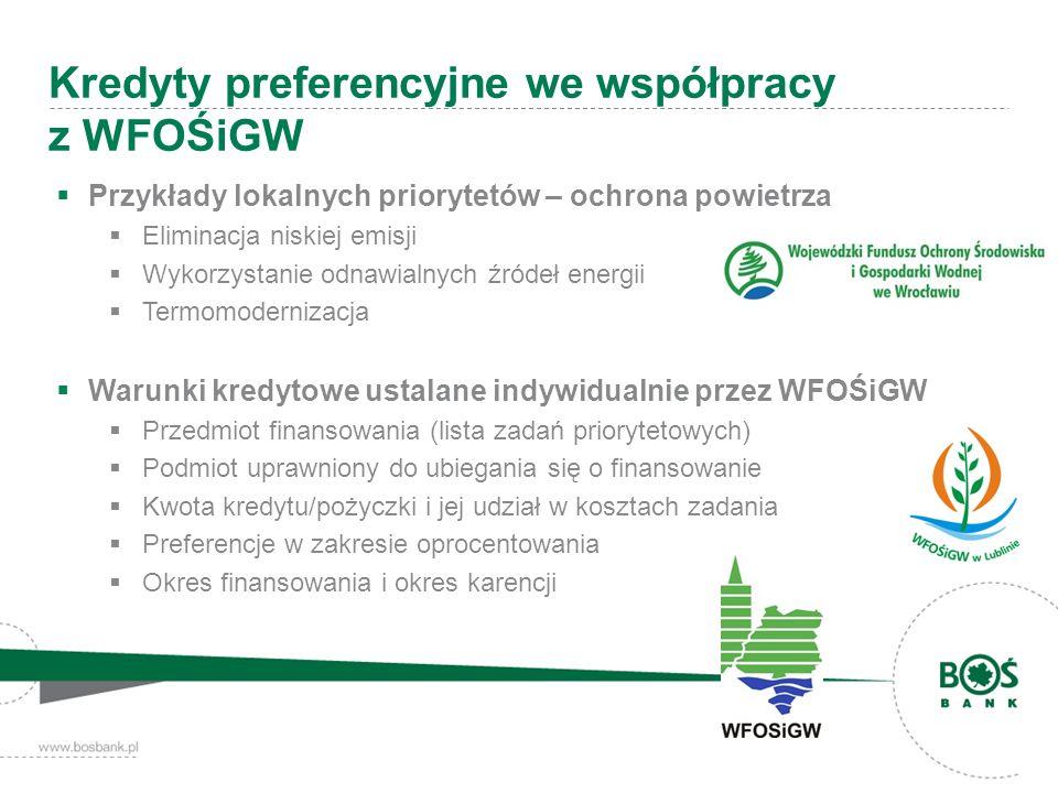 Kredyty preferencyjne we współpracy z WFOŚiGW