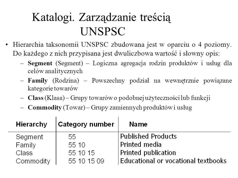 Katalogi. Zarządzanie treścią UNSPSC