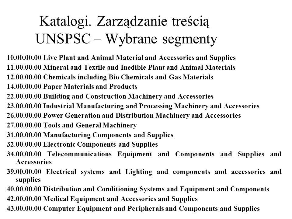 Katalogi. Zarządzanie treścią UNSPSC – Wybrane segmenty