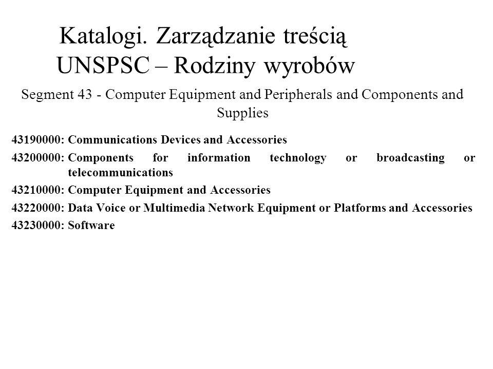 Katalogi. Zarządzanie treścią UNSPSC – Rodziny wyrobów