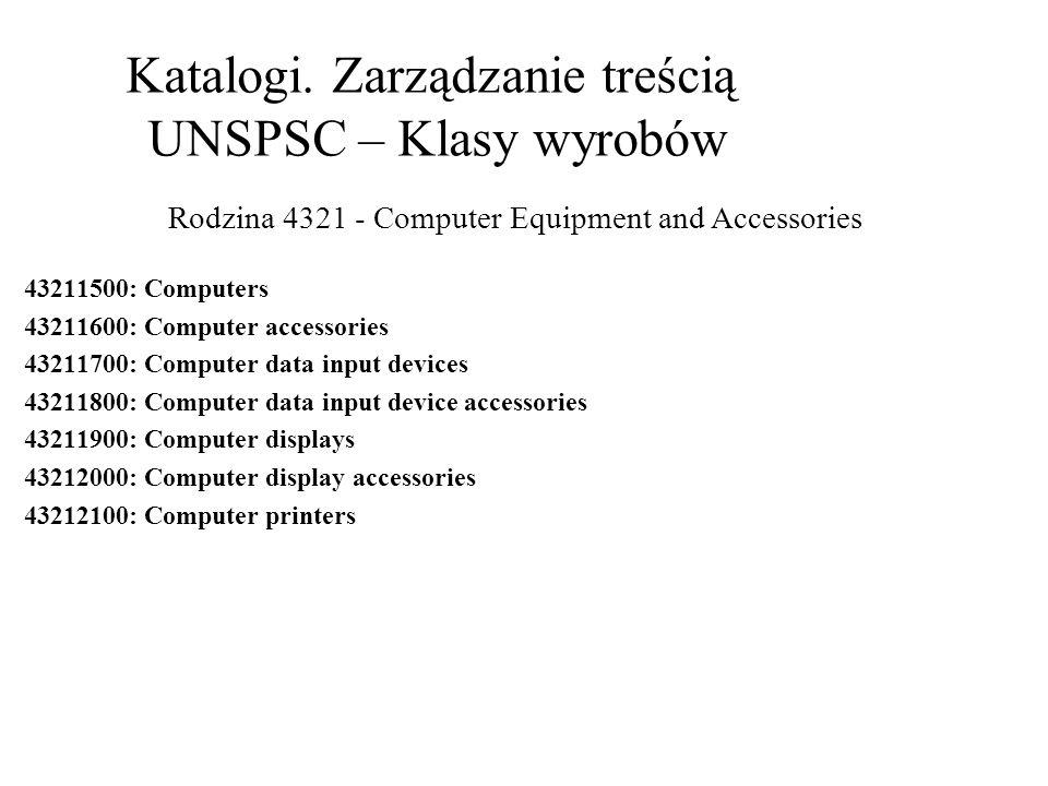 Katalogi. Zarządzanie treścią UNSPSC – Klasy wyrobów