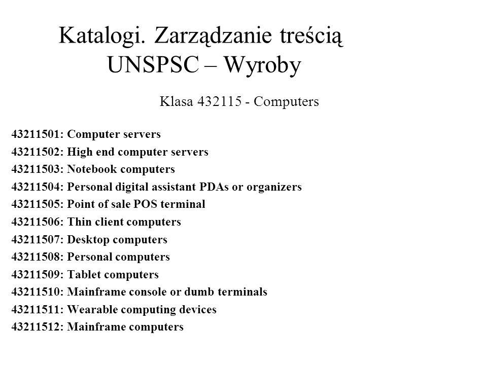 Katalogi. Zarządzanie treścią UNSPSC – Wyroby