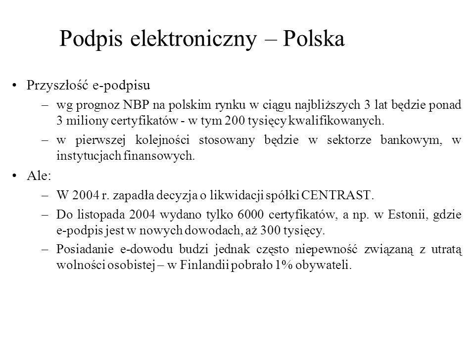 Podpis elektroniczny – Polska