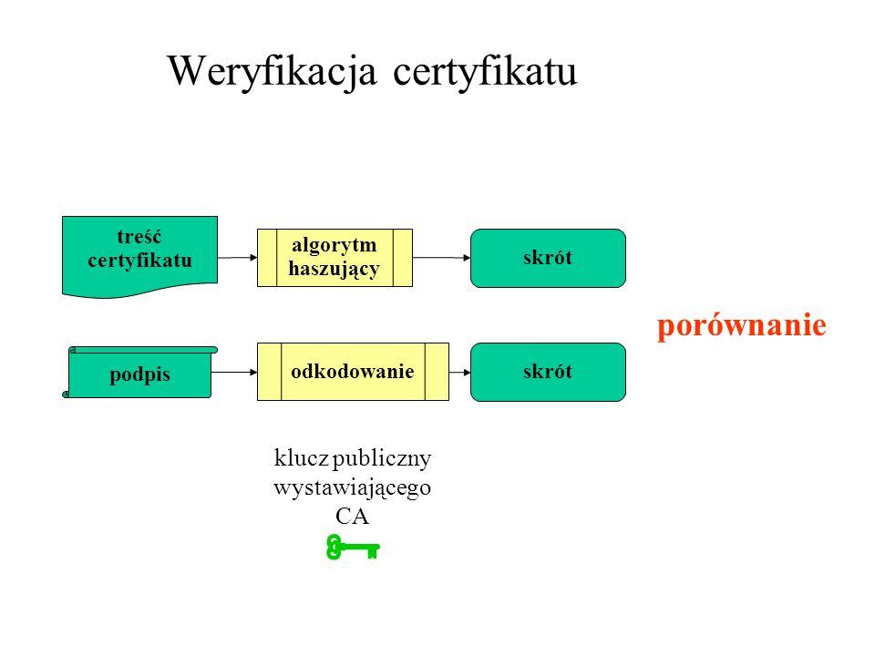 Weryfikacja certyfikatu