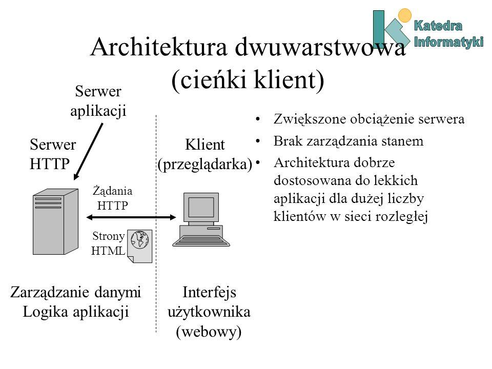 Architektura dwuwarstwowa (cieńki klient)