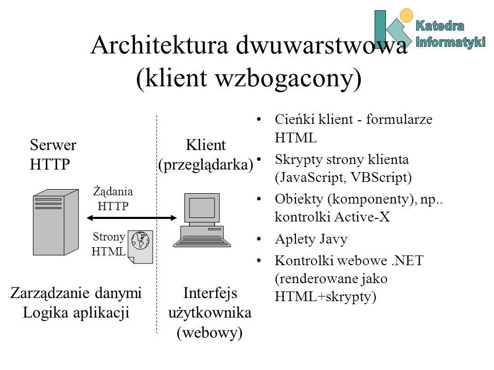 Architektura dwuwarstwowa (klient wzbogacony)