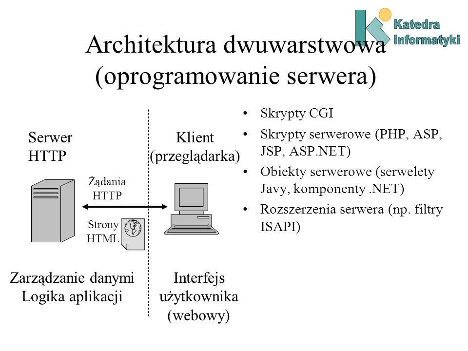 Architektura dwuwarstwowa (oprogramowanie serwera)