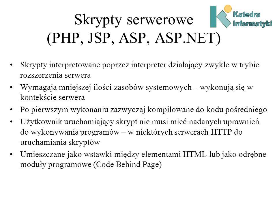 Skrypty serwerowe (PHP, JSP, ASP, ASP.NET)