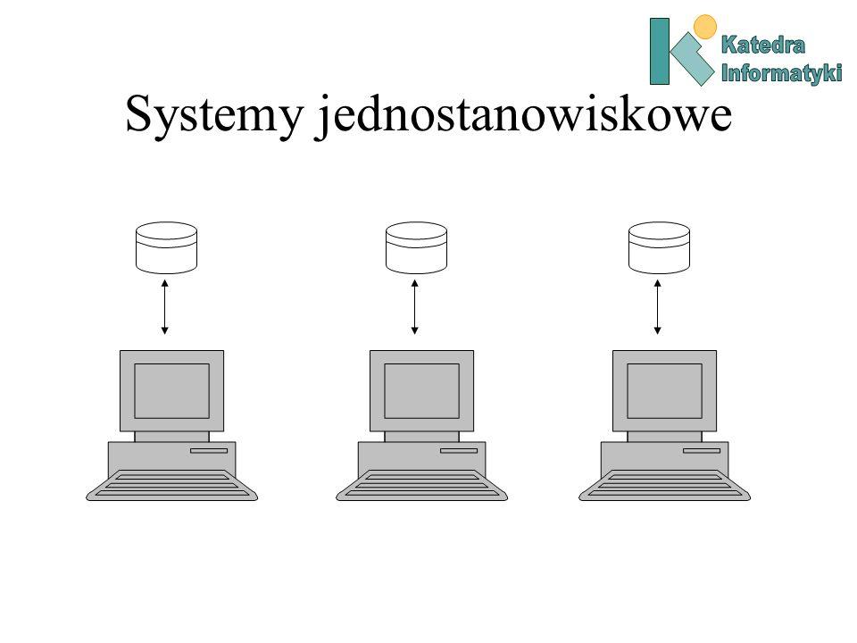 Systemy jednostanowiskowe