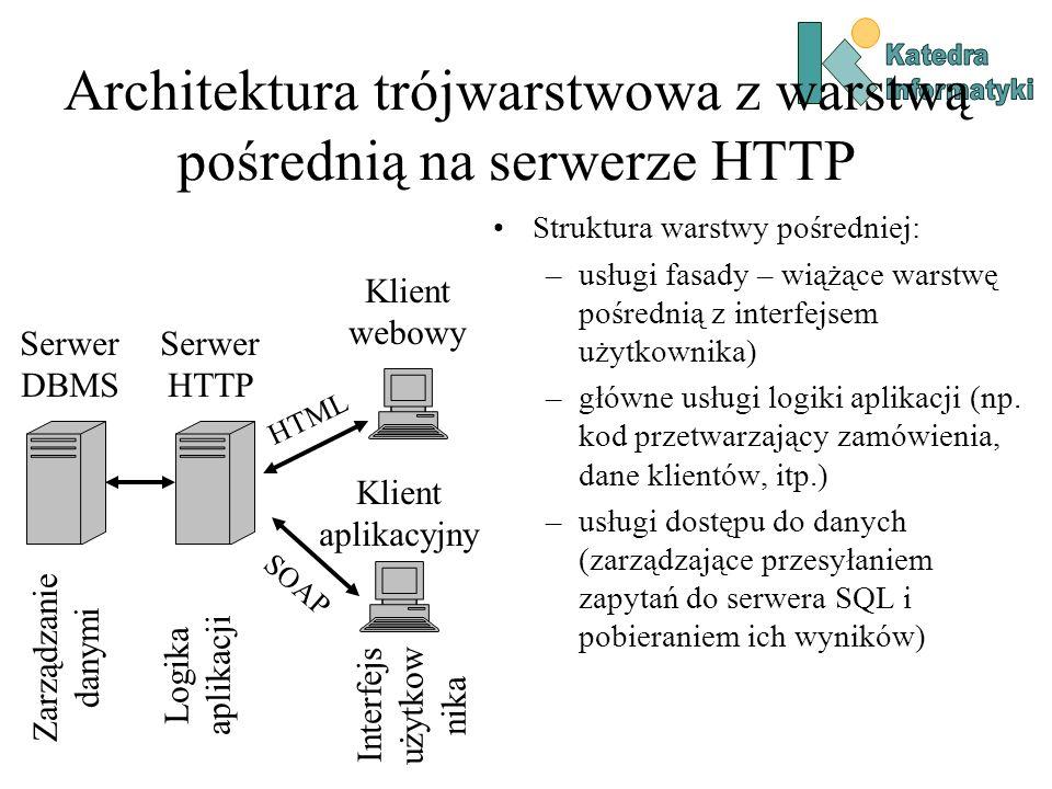 Architektura trójwarstwowa z warstwą pośrednią na serwerze HTTP