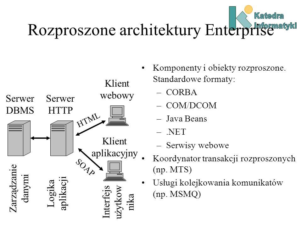 Rozproszone architektury Enterprise