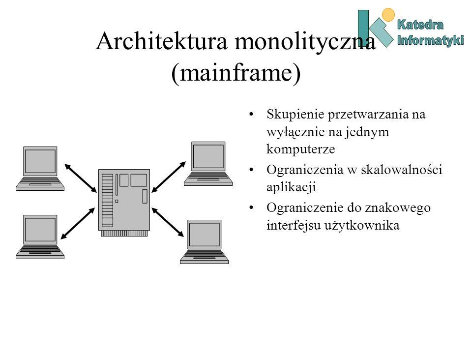 Architektura monolityczna (mainframe)