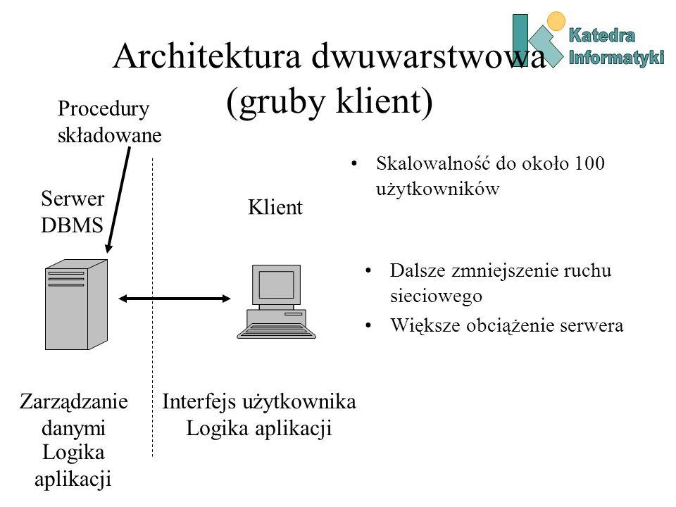 Architektura dwuwarstwowa (gruby klient)