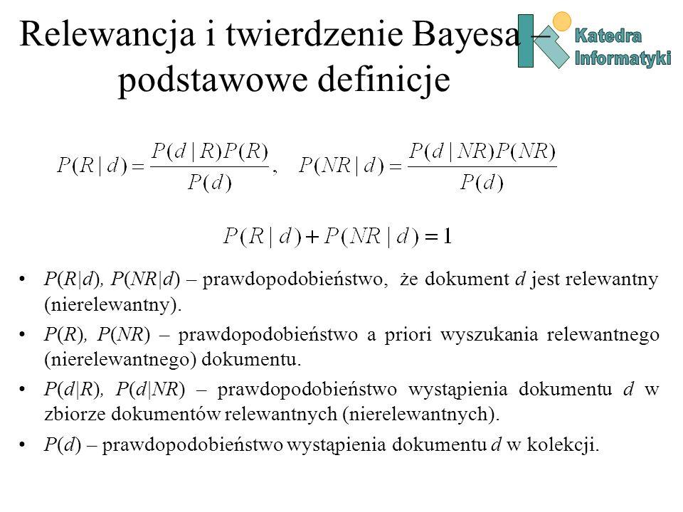Relewancja i twierdzenie Bayesa – podstawowe definicje