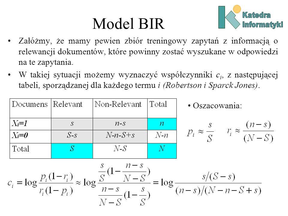 Model BIR Katedra. Informatyki.