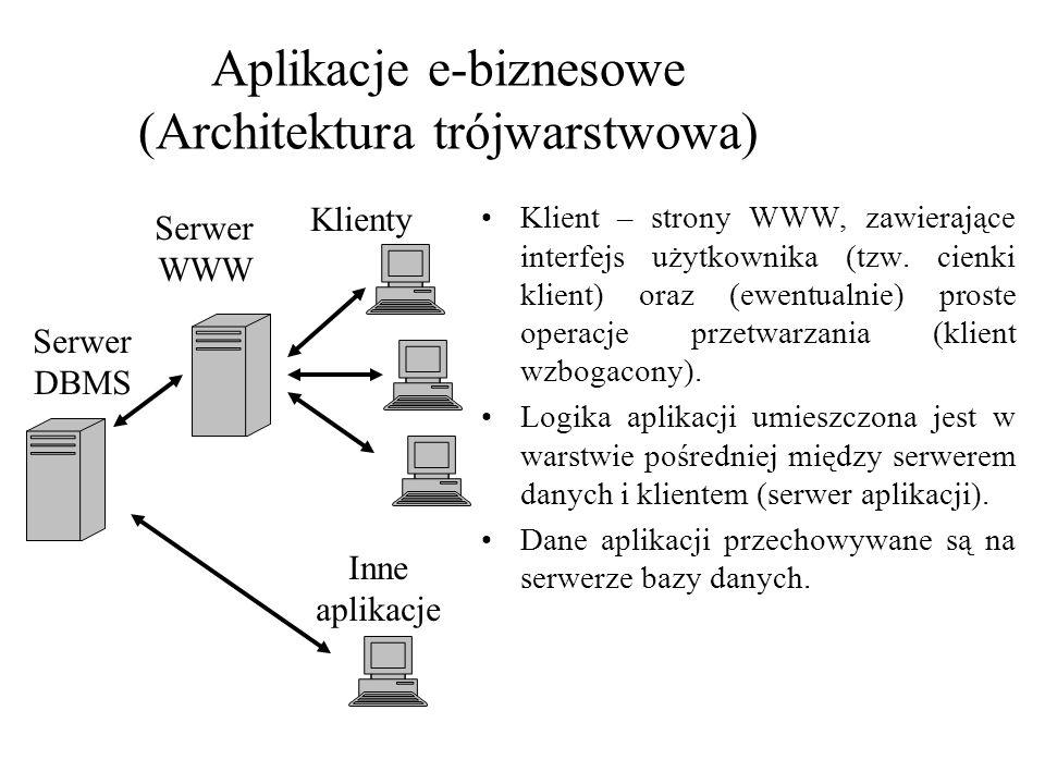 Aplikacje e-biznesowe (Architektura trójwarstwowa)