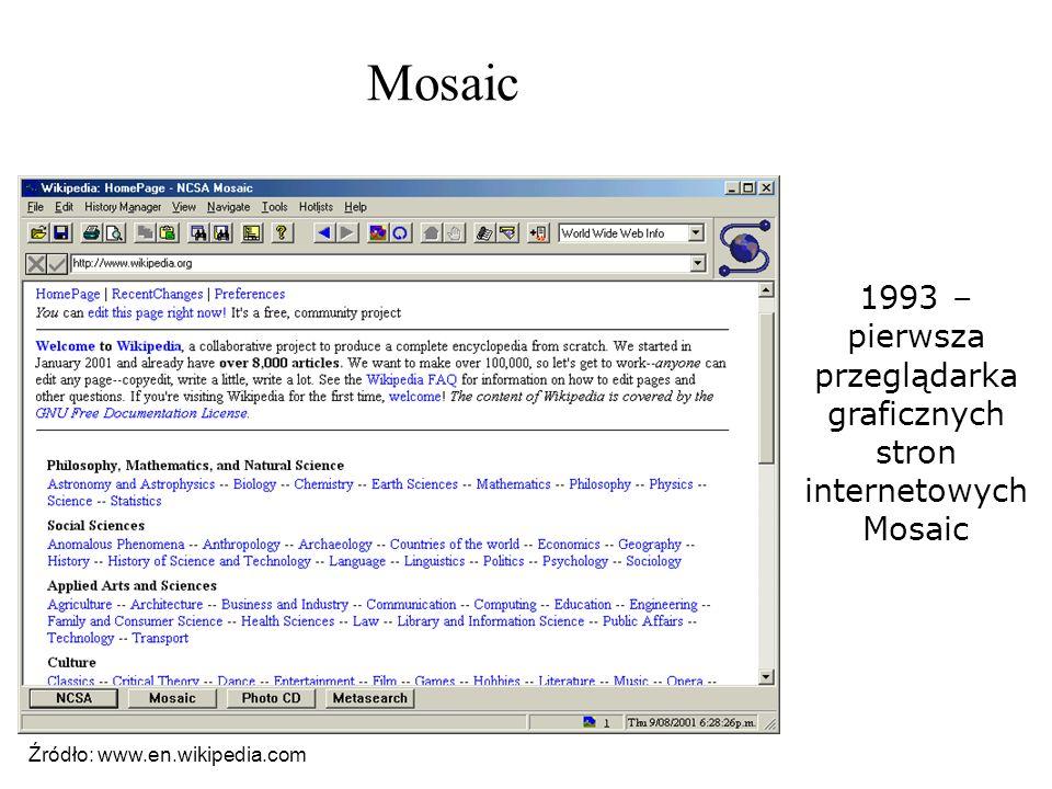 1993 – pierwsza przeglądarka graficznych stron internetowych Mosaic