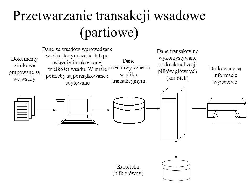 Przetwarzanie transakcji wsadowe (partiowe)