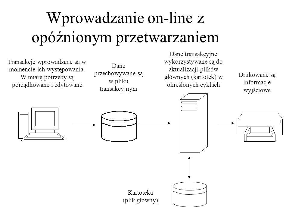 Wprowadzanie on-line z opóźnionym przetwarzaniem