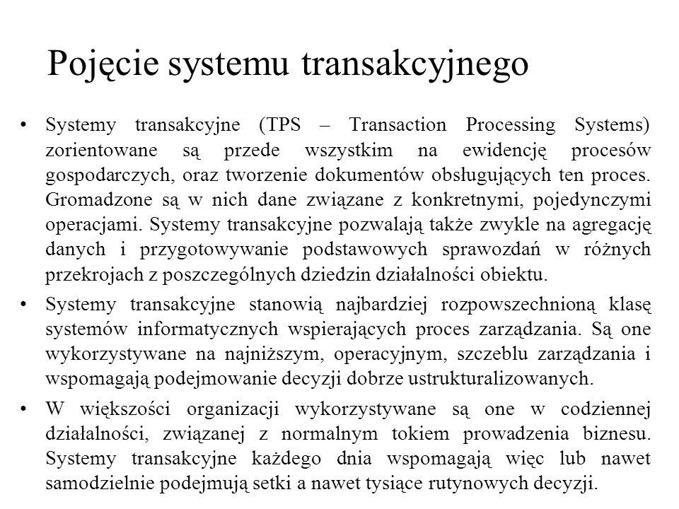 Pojęcie systemu transakcyjnego