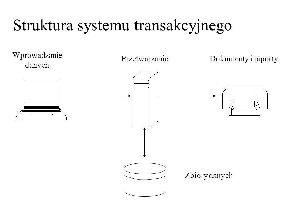 Struktura systemu transakcyjnego