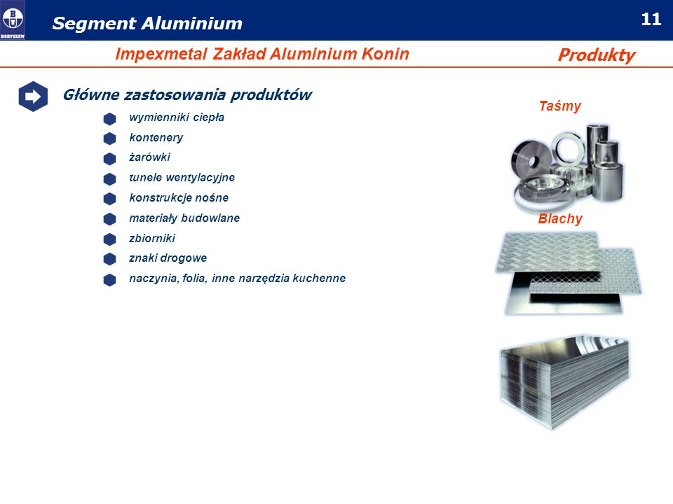 Impexmetal Zakład Aluminium Konin