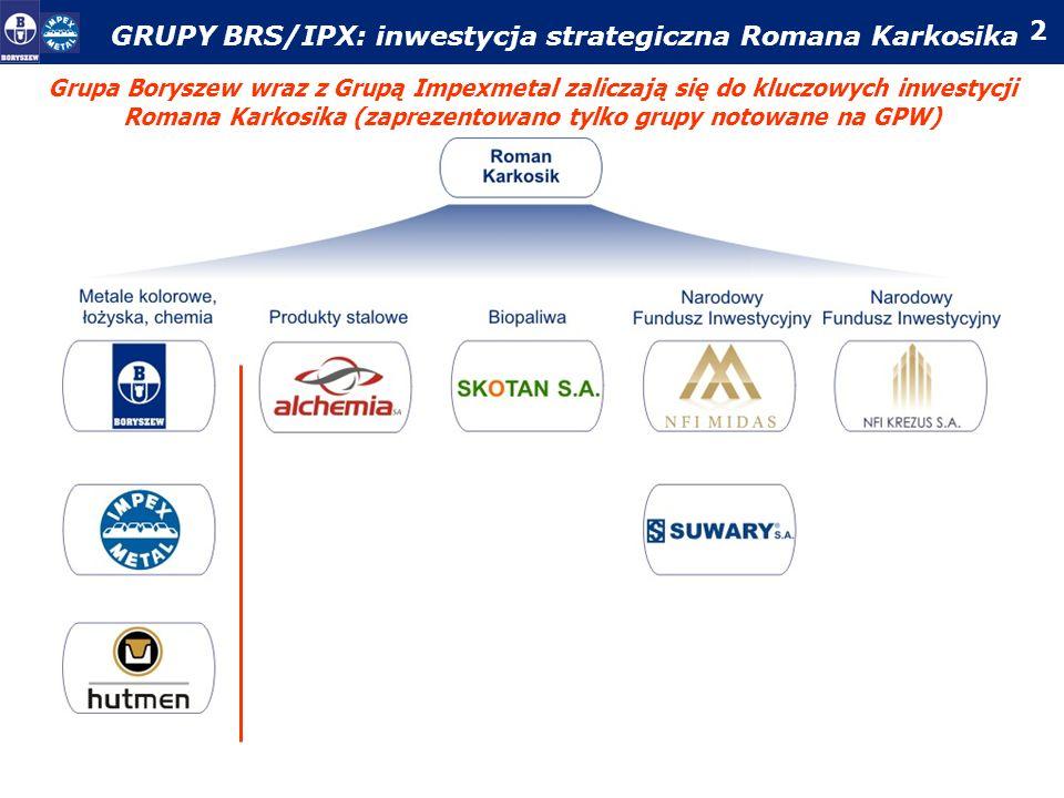 GRUPY BRS/IPX: inwestycja strategiczna Romana Karkosika