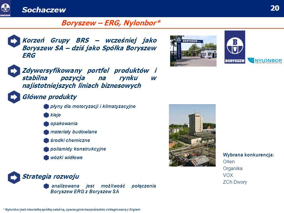 Boryszew – ERG, Nylonbor*