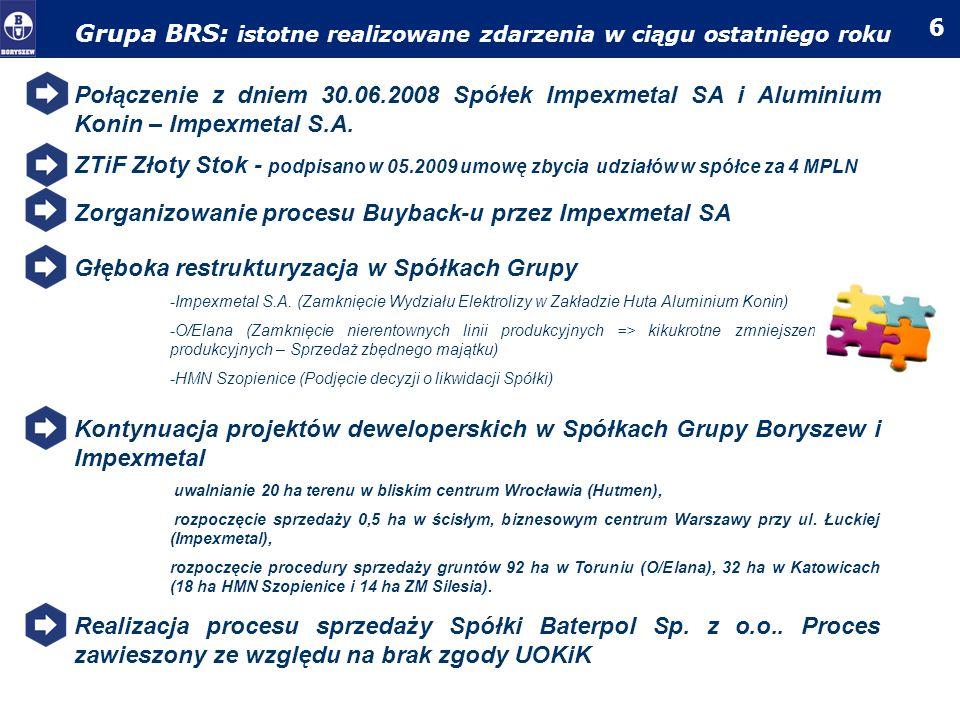 Grupa BRS: istotne realizowane zdarzenia w ciągu ostatniego roku
