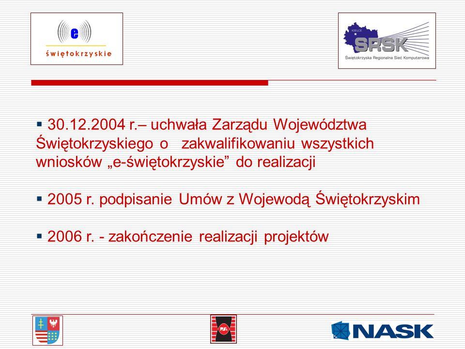 """30.12.2004 r.– uchwała Zarządu Województwa Świętokrzyskiego o zakwalifikowaniu wszystkich wniosków """"e-świętokrzyskie do realizacji"""