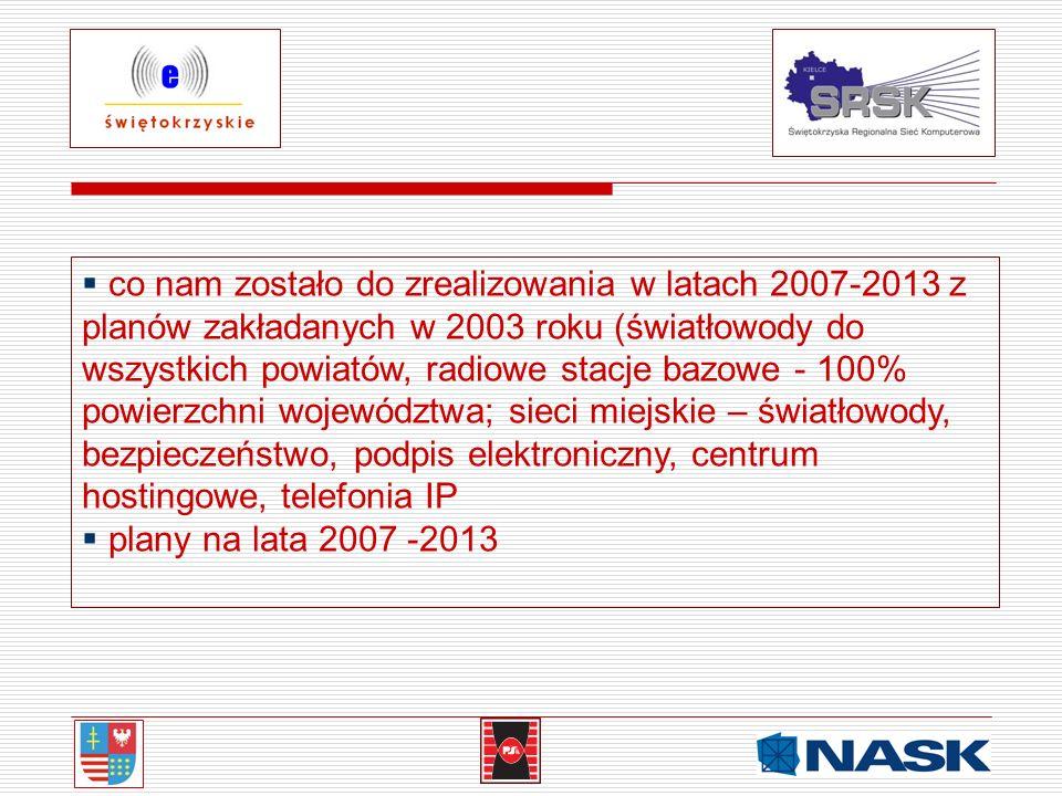 co nam zostało do zrealizowania w latach 2007-2013 z planów zakładanych w 2003 roku (światłowody do wszystkich powiatów, radiowe stacje bazowe - 100% powierzchni województwa; sieci miejskie – światłowody, bezpieczeństwo, podpis elektroniczny, centrum hostingowe, telefonia IP
