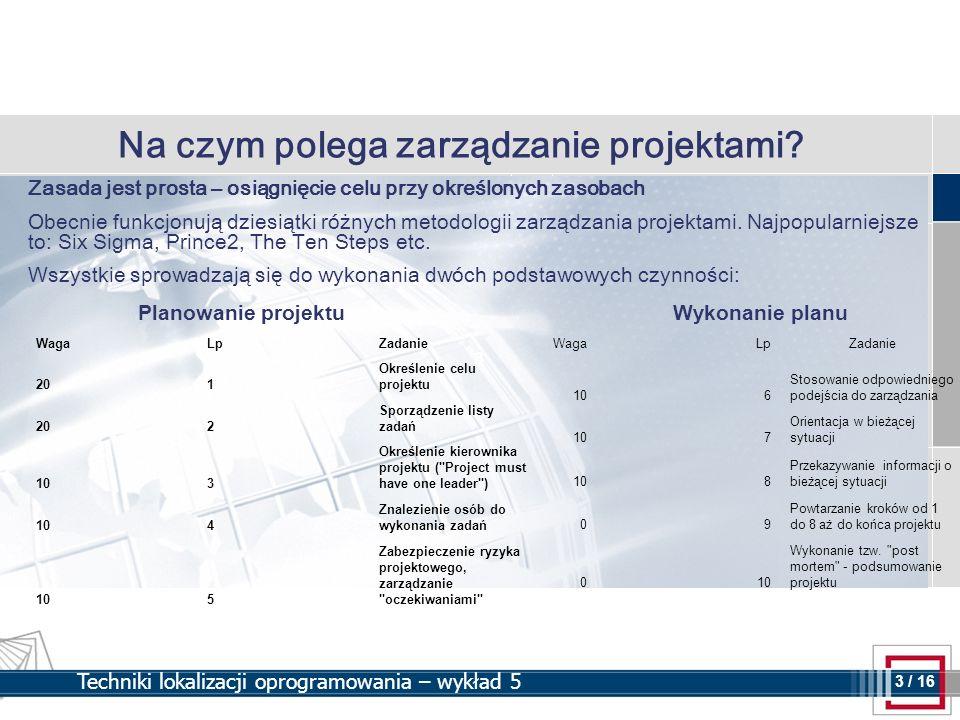 Na czym polega zarządzanie projektami
