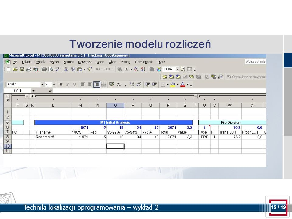 Tworzenie modelu rozliczeń