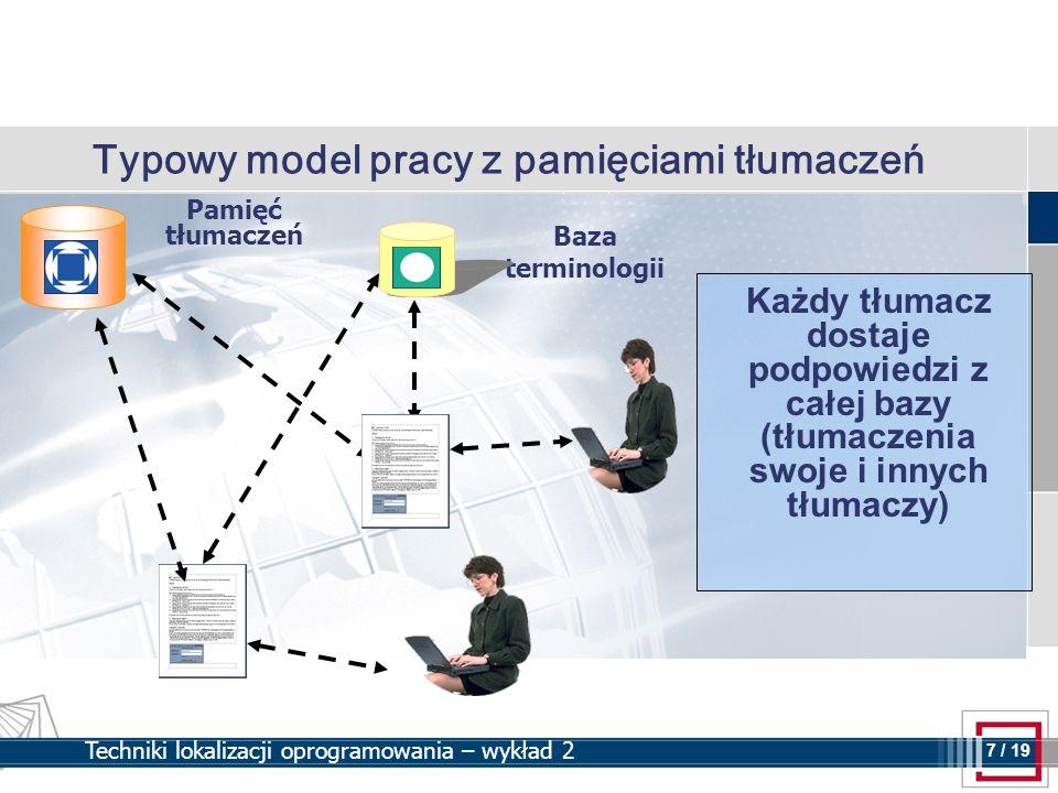 Typowy model pracy z pamięciami tłumaczeń