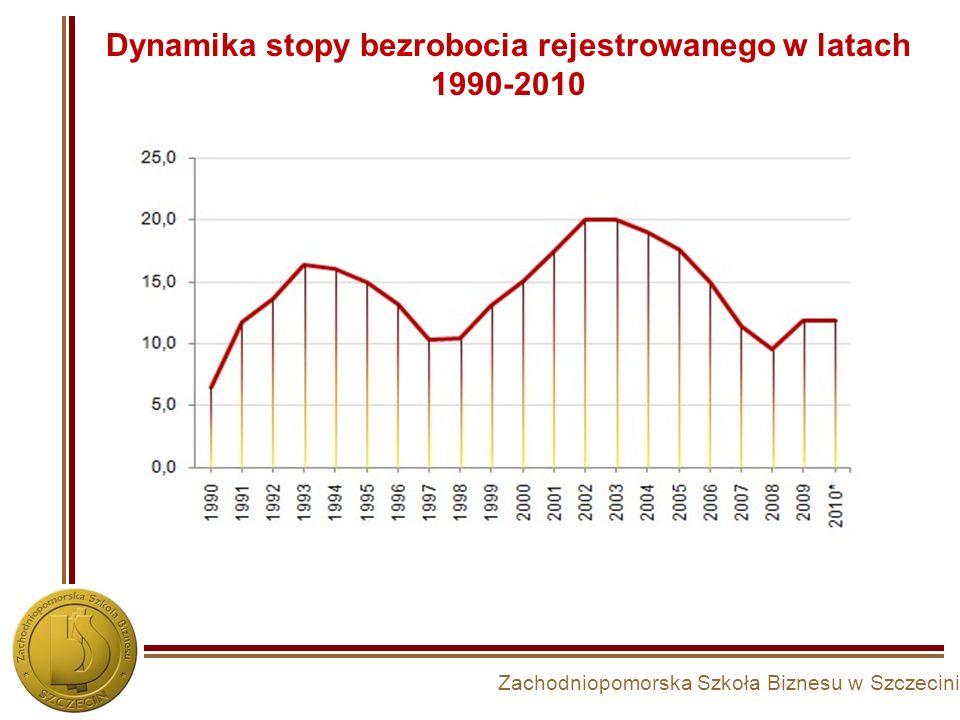 Dynamika stopy bezrobocia rejestrowanego w latach 1990-2010