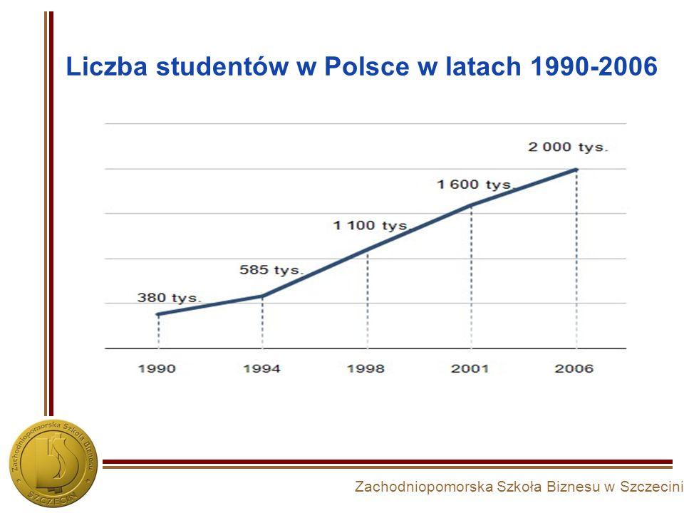 Liczba studentów w Polsce w latach 1990-2006