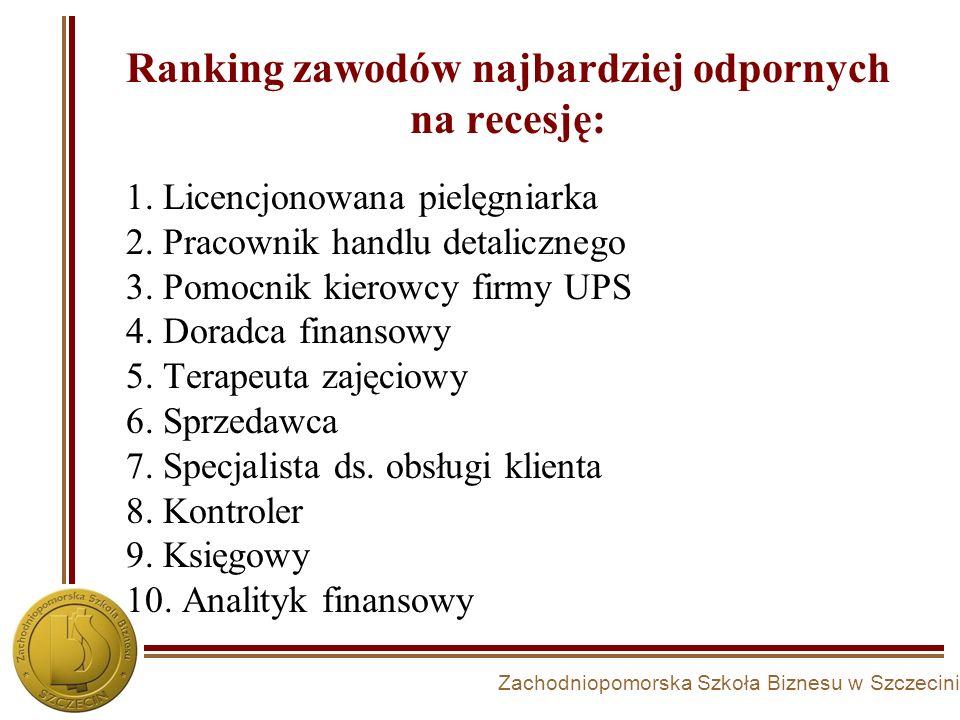 Ranking zawodów najbardziej odpornych na recesję: