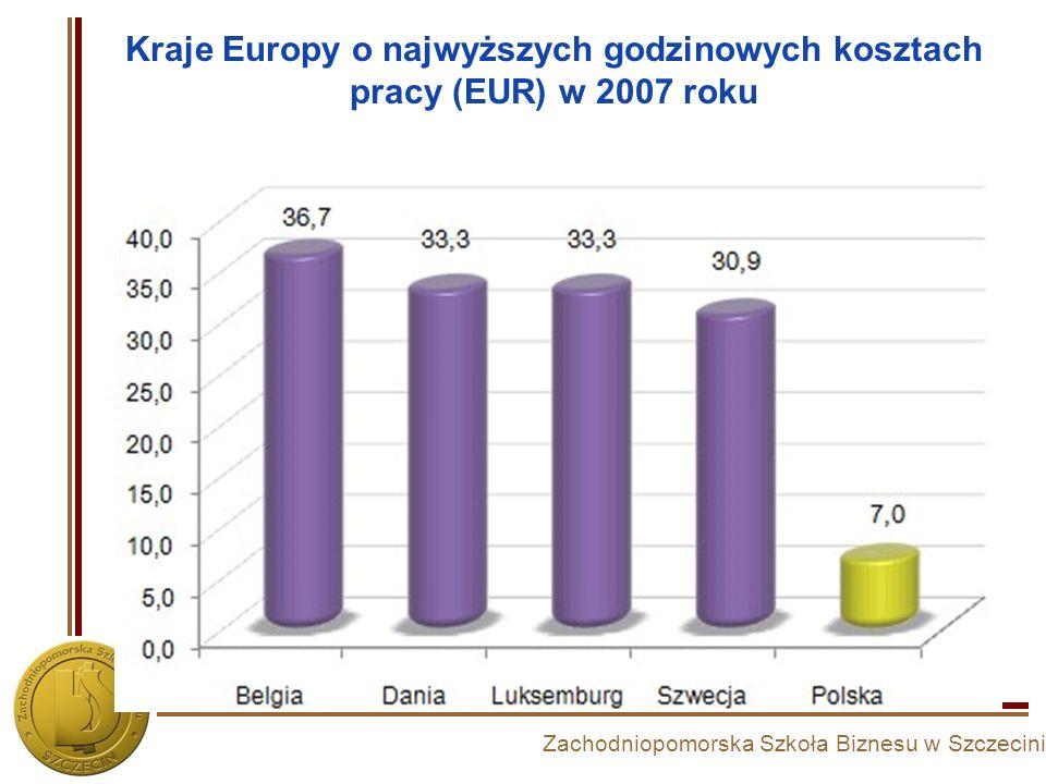Kraje Europy o najwyższych godzinowych kosztach pracy (EUR) w 2007 roku