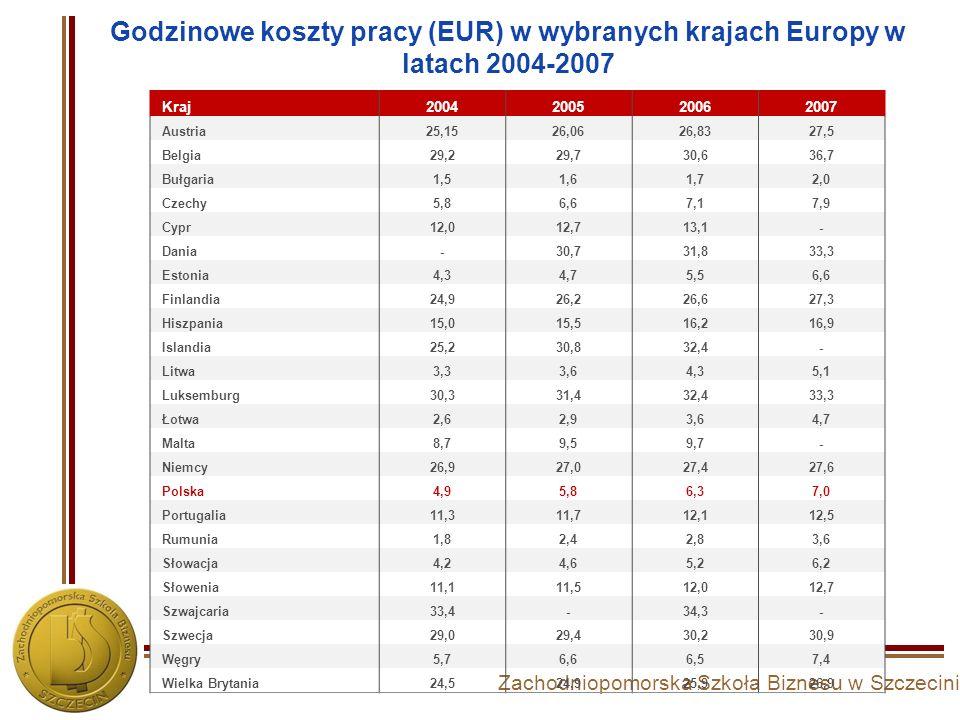 Godzinowe koszty pracy (EUR) w wybranych krajach Europy w latach 2004-2007